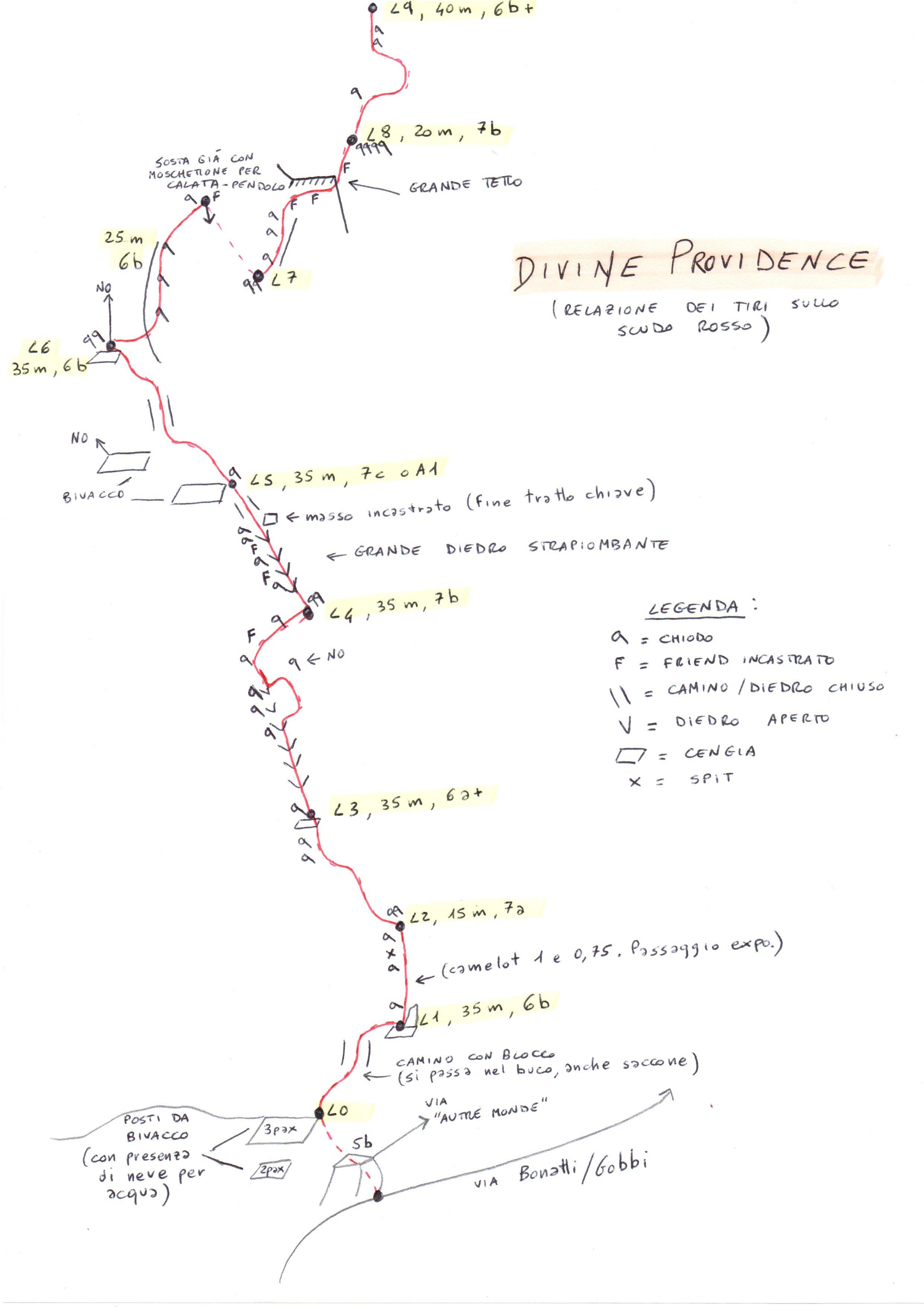 Divine Providence-Scudo